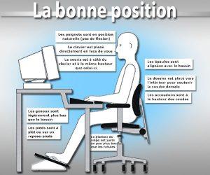 posture au bureau vs les douleurs aux paules. Black Bedroom Furniture Sets. Home Design Ideas